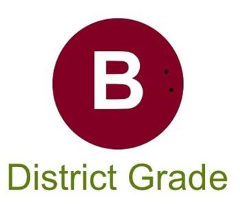 District Grade