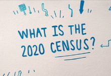 Help Shape Your Future:  Census 2020