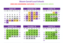 Modified Green Status Level Schedule