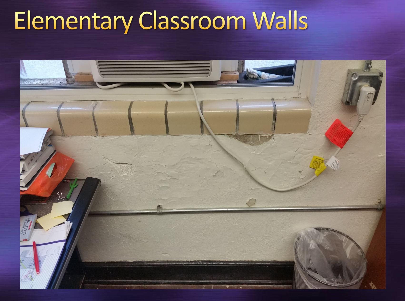 Elementary Classroom Walls