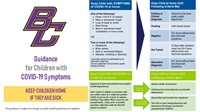 Guidance for Children with COVID-19